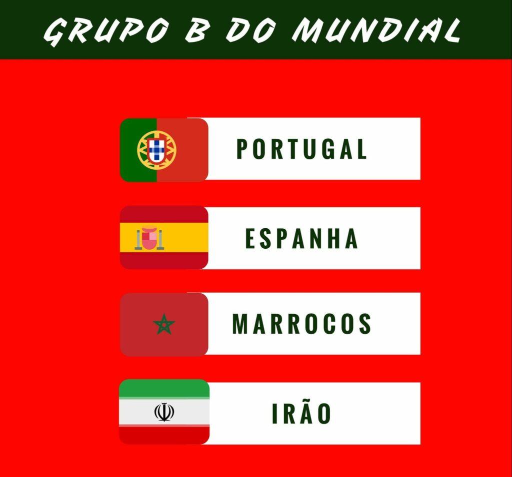 Mundial 2018 - Grupo B Mundial