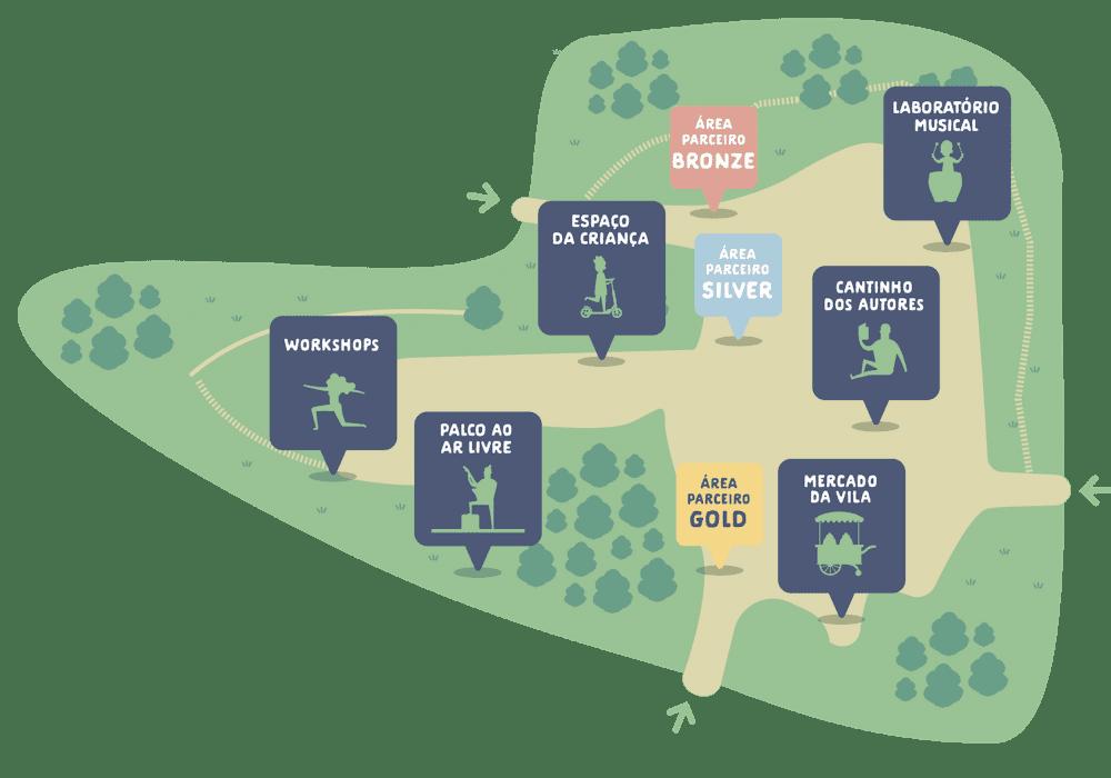 Vila Musicos Mapa Recinto