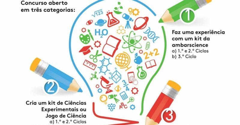 Feira de Ciência: concurso de ideias para a Divulgação, Ensino e Aprendizagem das Ciências