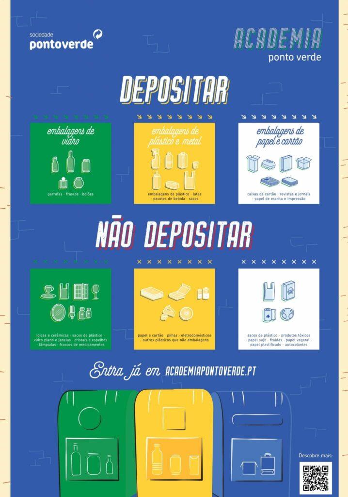 regras da reciclagem