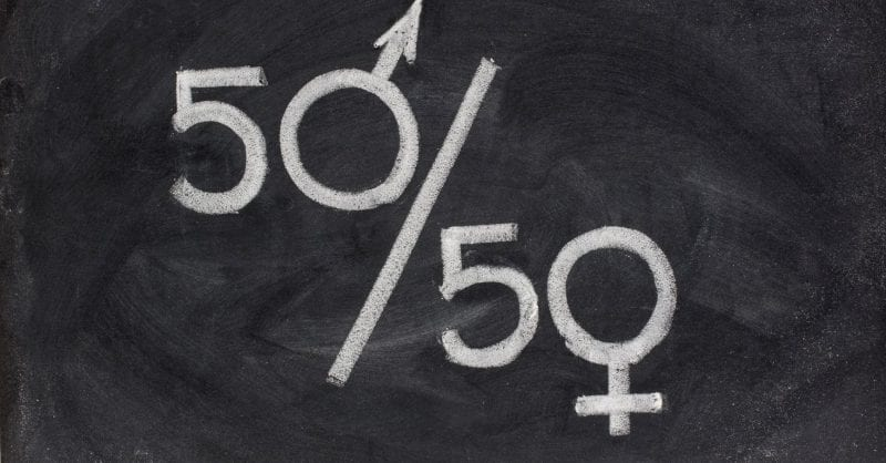 igualdade de género nas escolas
