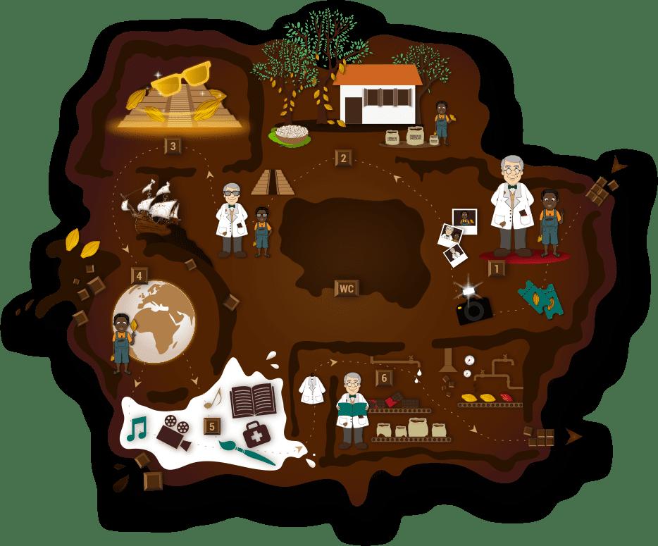 museu interativo da fábrica de chocolate