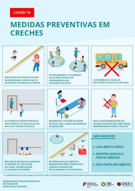 medidas preventivas em creches dgs